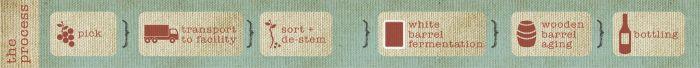 2012-september-october-1859-magazine-willamette-valley-oregon-wine-crush-process-graphic