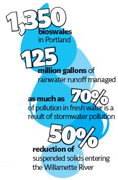 2014-march-april-clean-rivers-graphic